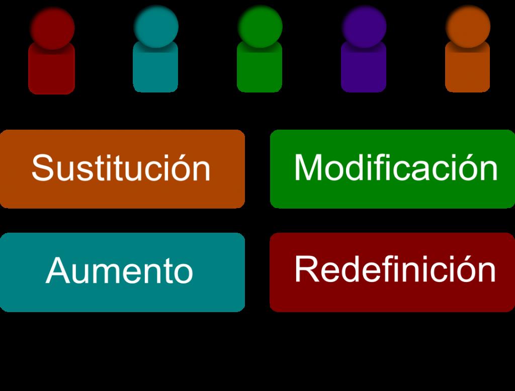 modelo_SAMR