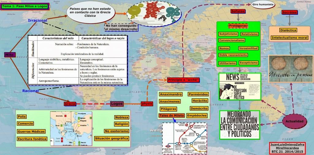 Infografiatema1