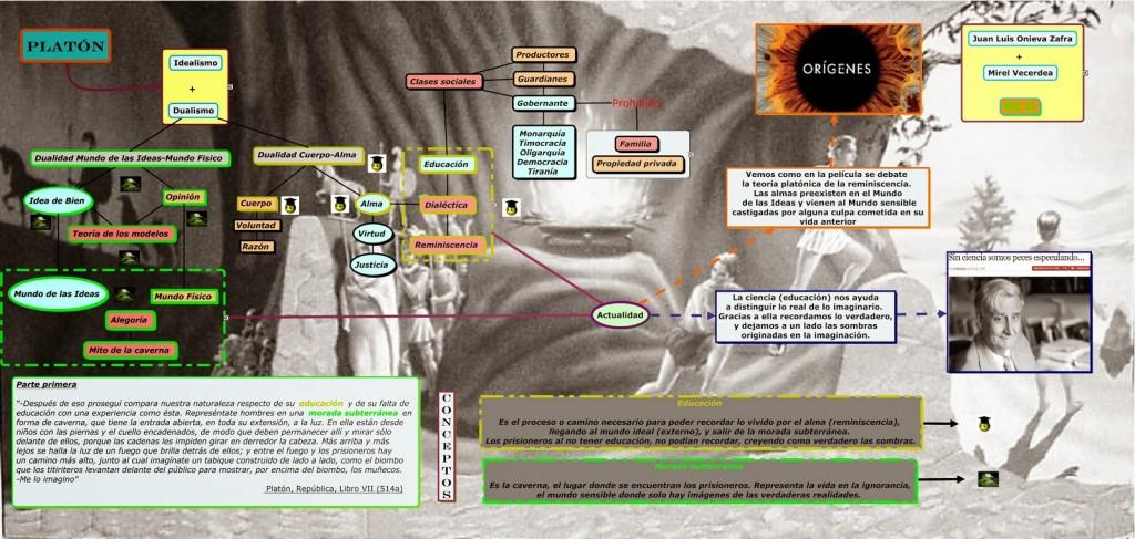 infografia_tema2