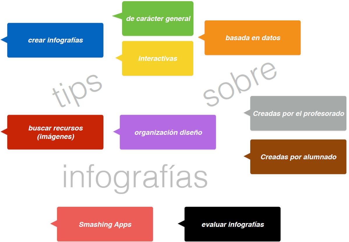 indice_infografias